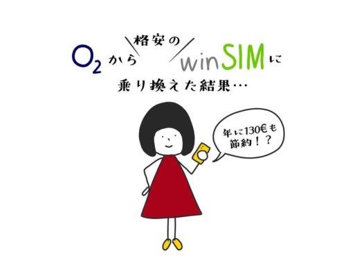 winSIM